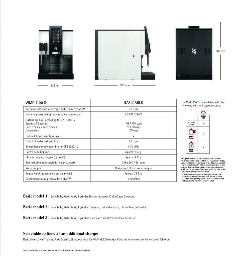 WMF 1100s Technical Data